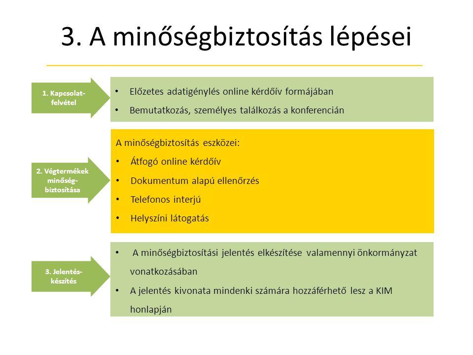 3. A minőségbiztosítás lépései