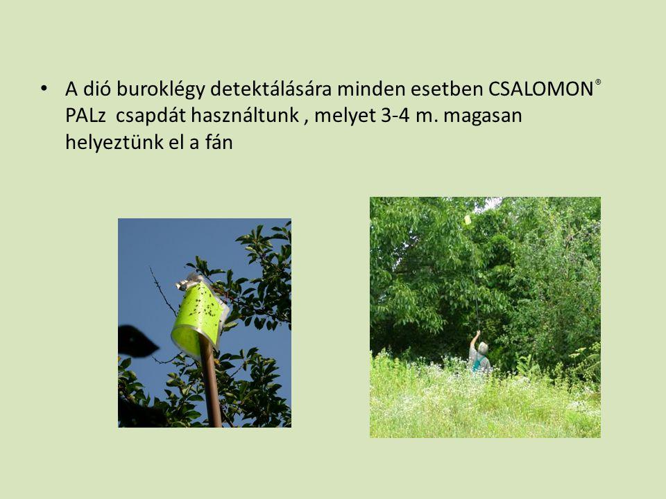 A dió buroklégy detektálására minden esetben CSALOMON® PALz csapdát használtunk , melyet 3-4 m.