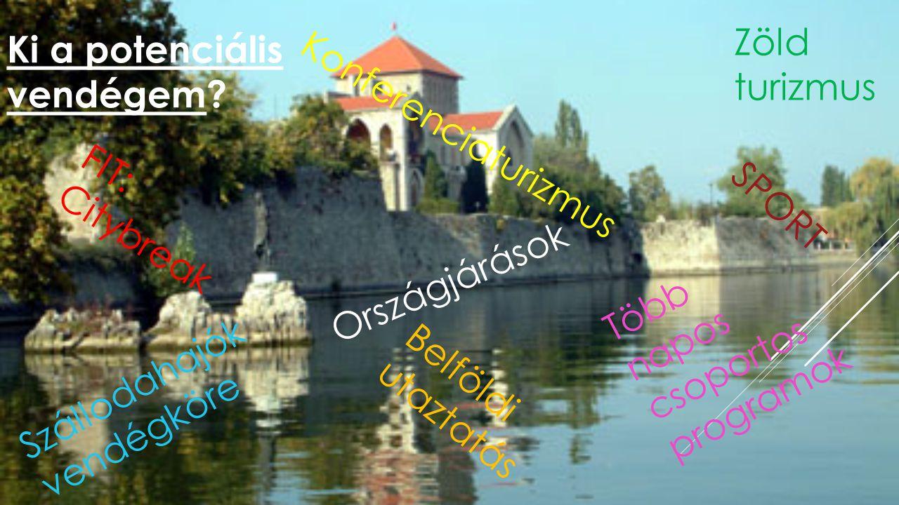Zöld turizmus Ki a potenciális vendégem Konferenciaturizmus. FIT: Citybreak. SPORT. Több napos csoportos programok.