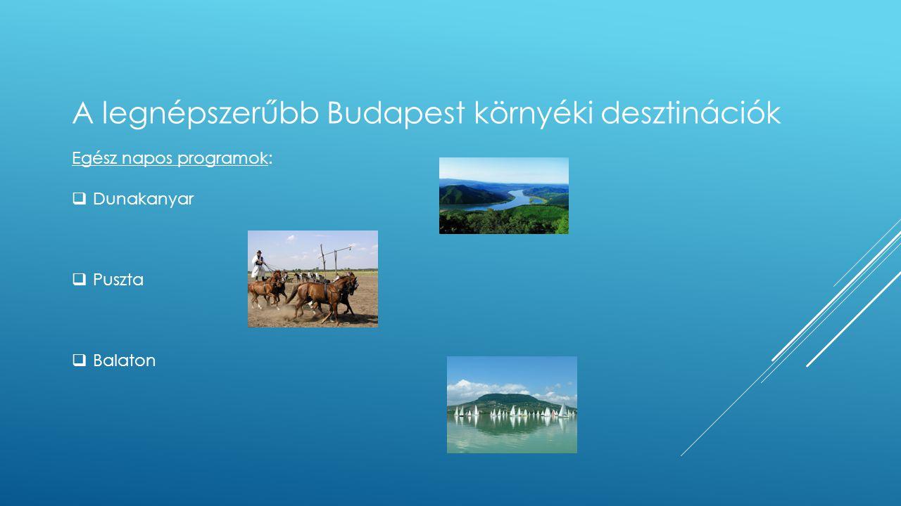 A legnépszerűbb Budapest környéki desztinációk