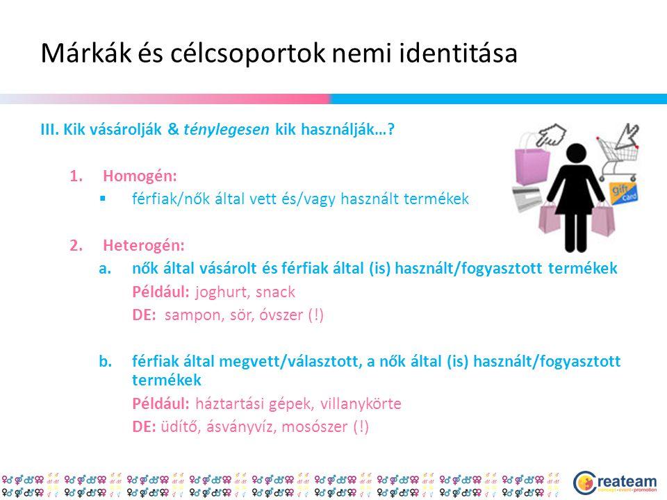 Márkák és célcsoportok nemi identitása