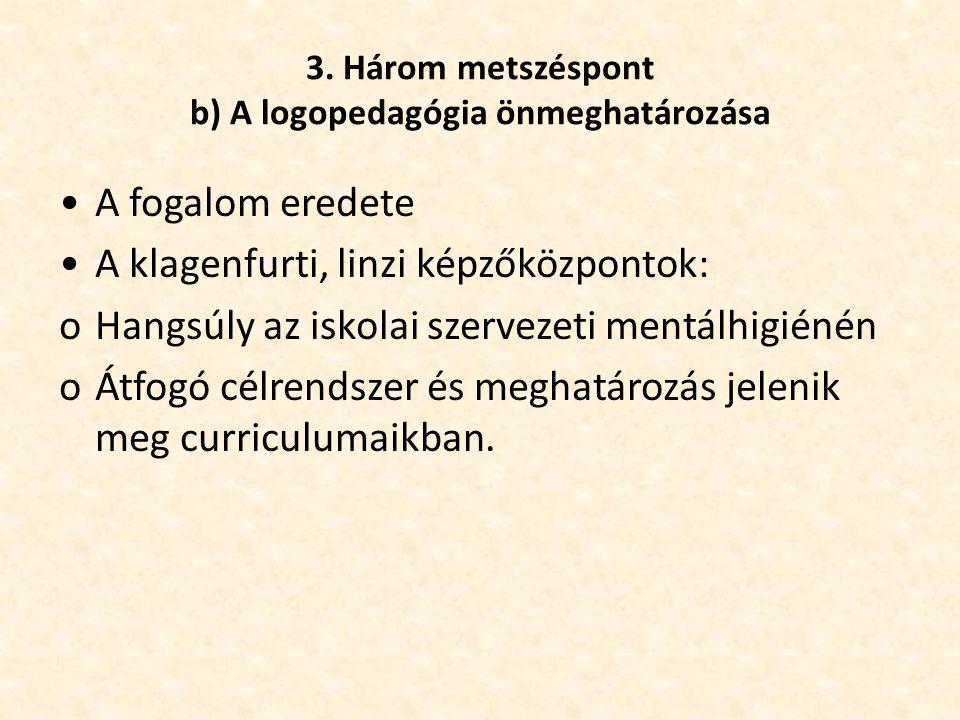 3. Három metszéspont b) A logopedagógia önmeghatározása