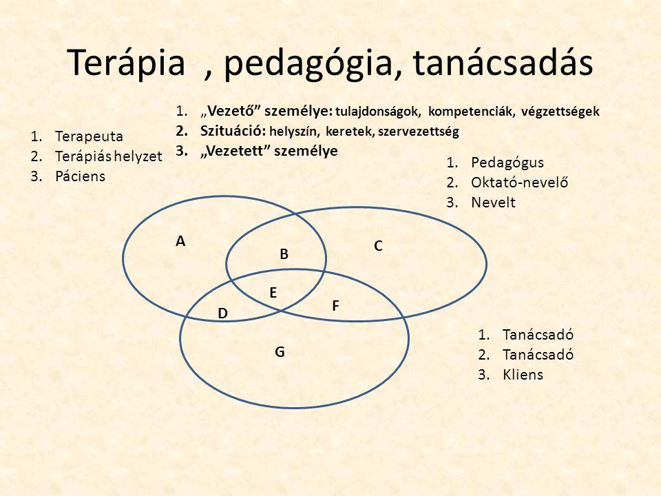 Terápia , pedagógia, tanácsadás