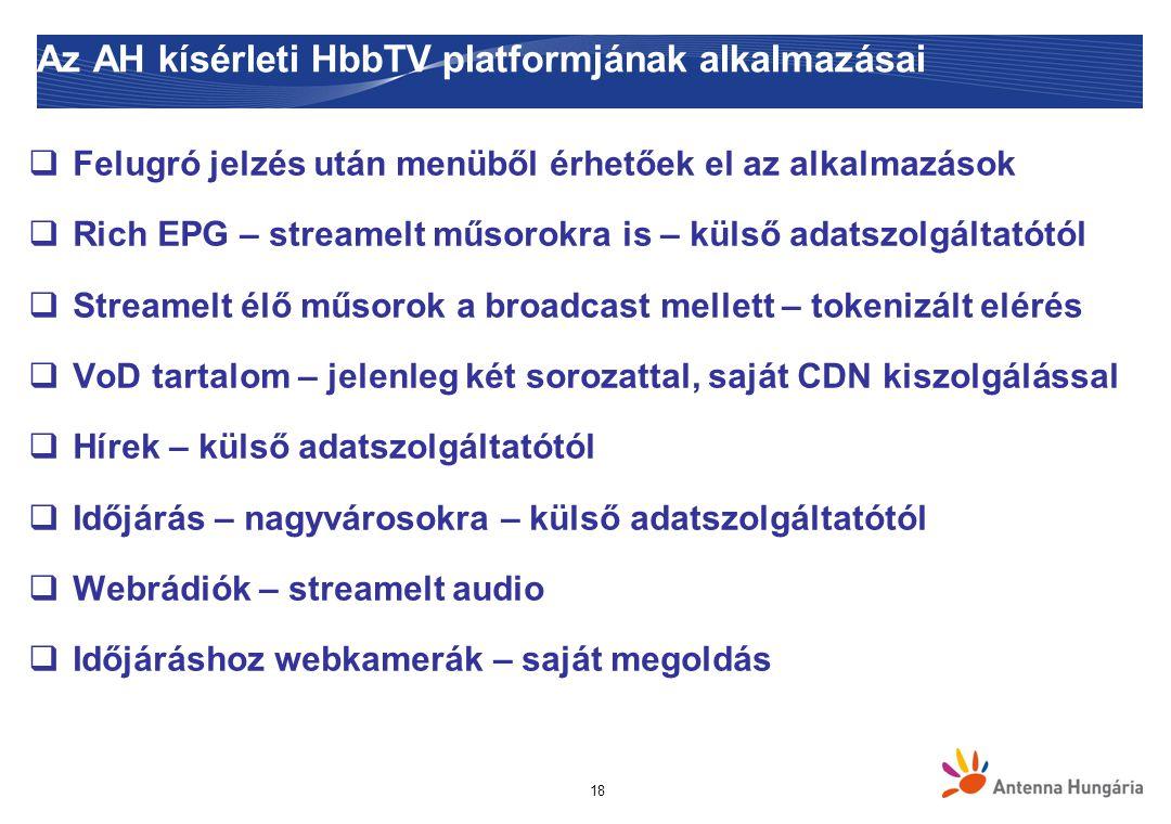 Az AH kísérleti HbbTV platformjának alkalmazásai