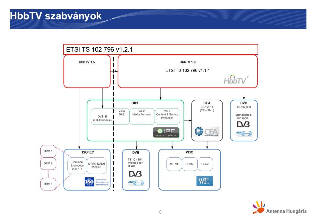 HbbTV szabványok