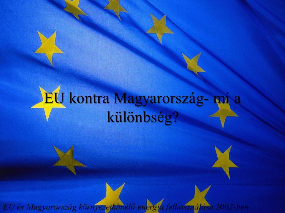 EU kontra Magyarország- mi a különbség