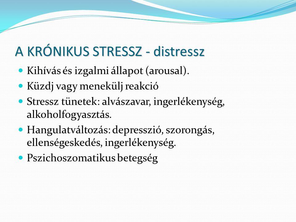 A KRÓNIKUS STRESSZ - distressz