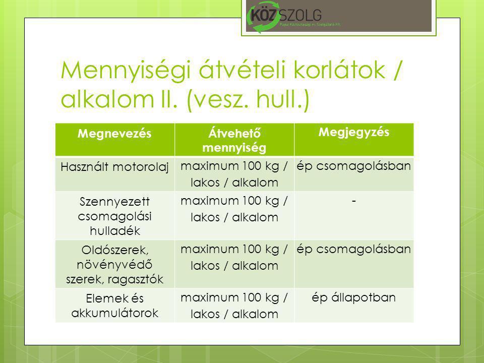 Mennyiségi átvételi korlátok / alkalom II. (vesz. hull.)