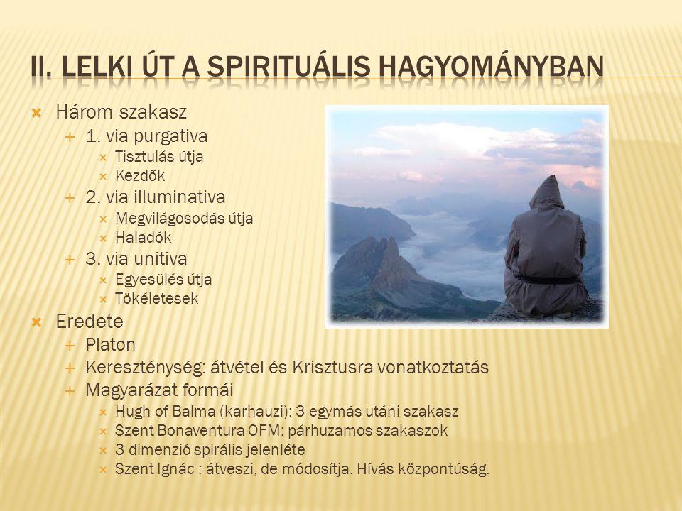 II. Lelki út a spirituális hagyományban