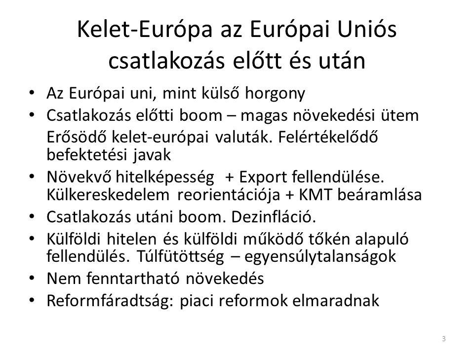 Kelet-Európa az Európai Uniós csatlakozás előtt és után