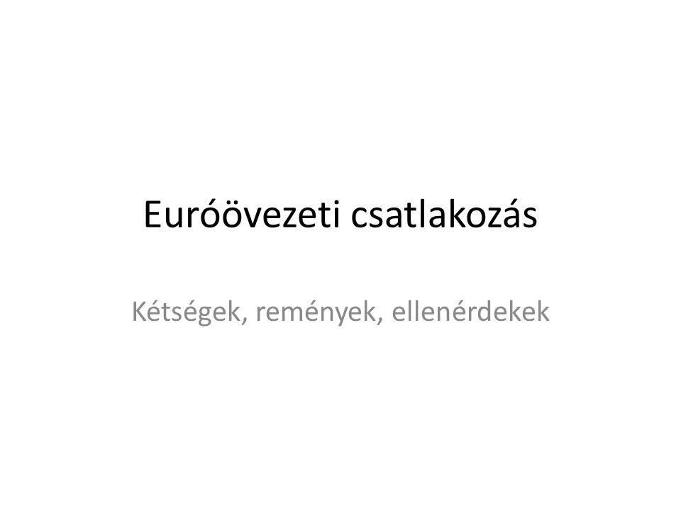 Euróövezeti csatlakozás
