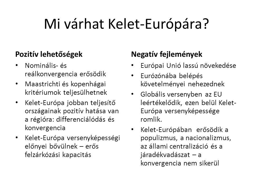 Mi várhat Kelet-Európára