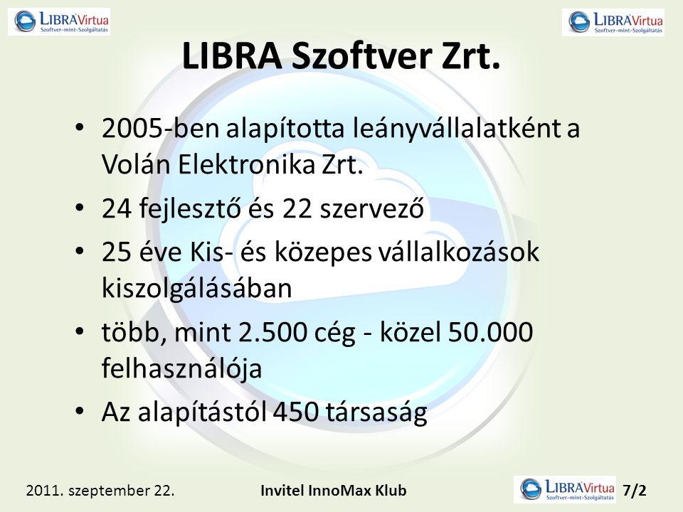 LIBRA Szoftver Zrt. 2005-ben alapította leányvállalatként a Volán Elektronika Zrt. 24 fejlesztő és 22 szervező.