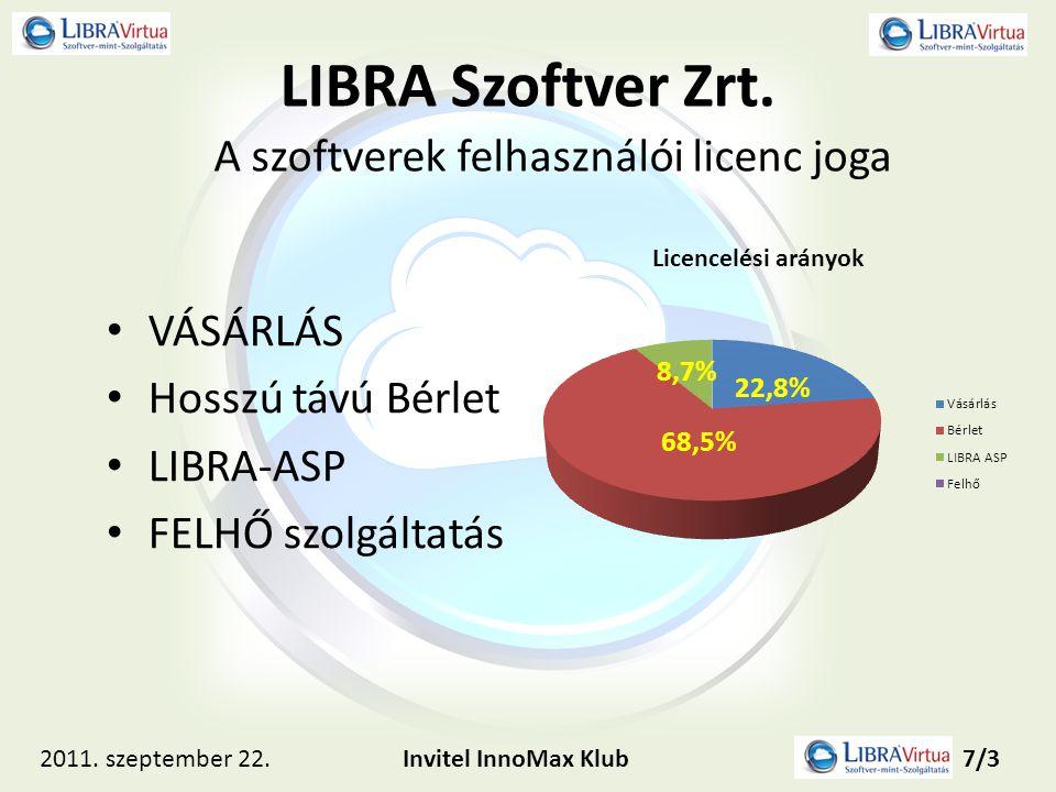 A szoftverek felhasználói licenc joga