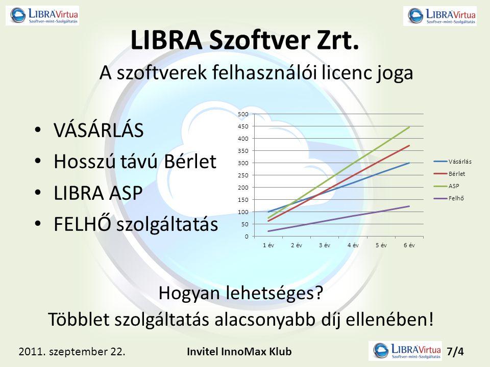 LIBRA Szoftver Zrt. A szoftverek felhasználói licenc joga VÁSÁRLÁS