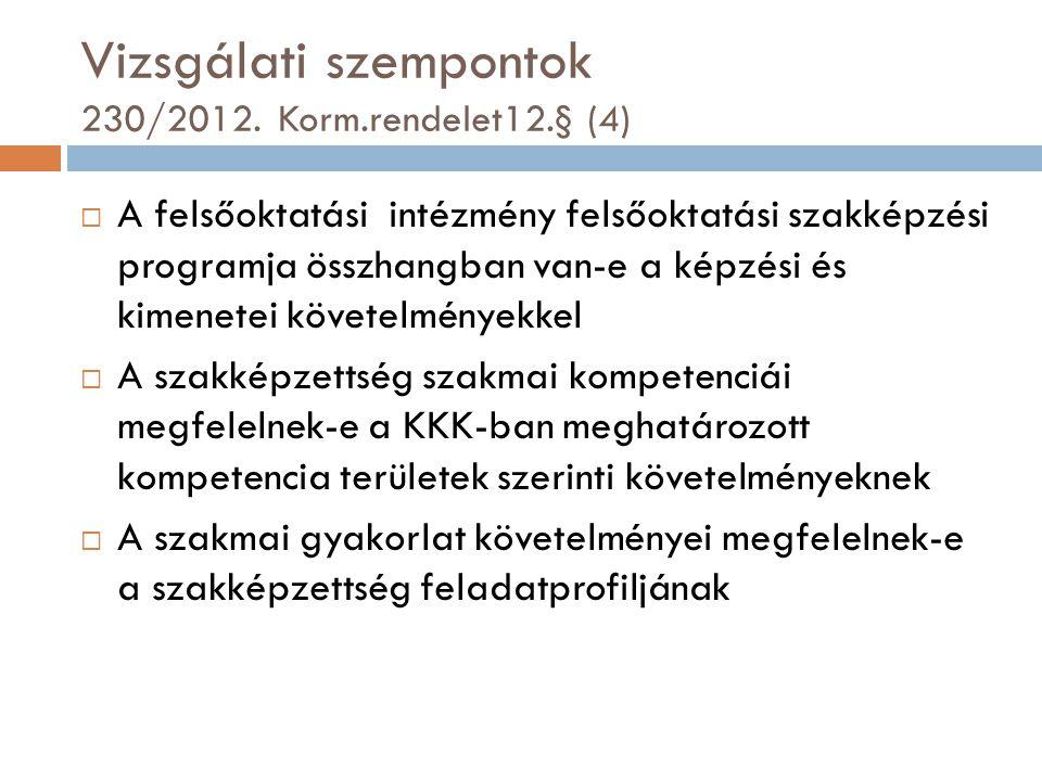 Vizsgálati szempontok 230/2012. Korm.rendelet12.§ (4)