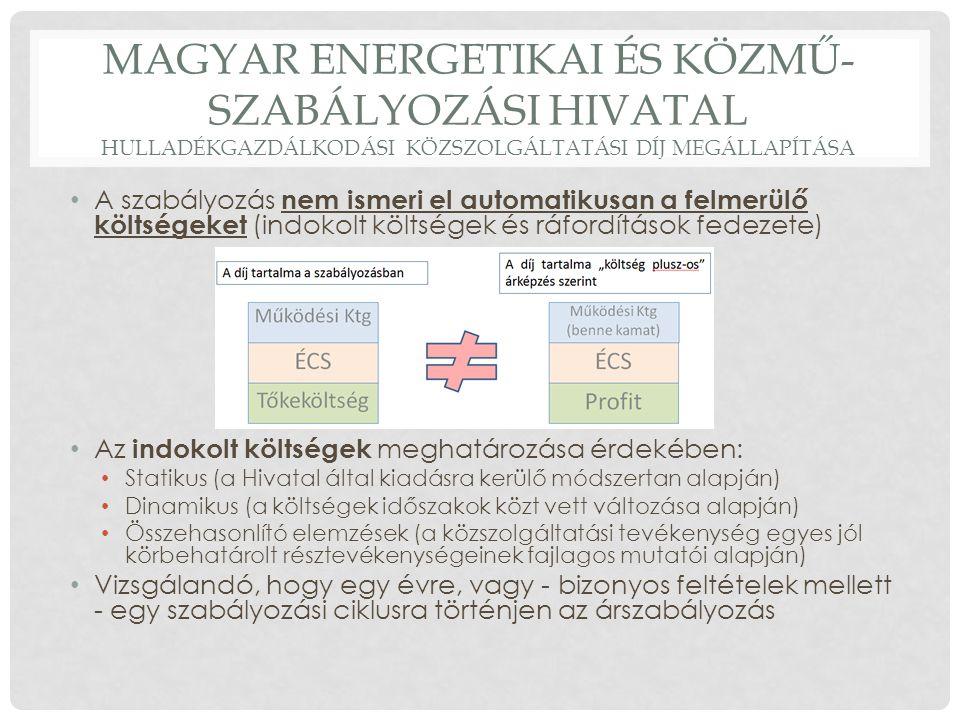 Magyar Energetikai és Közmű-szabályozási Hivatal hulladékgazdálkodási közszolgáltatási díj megállapítása