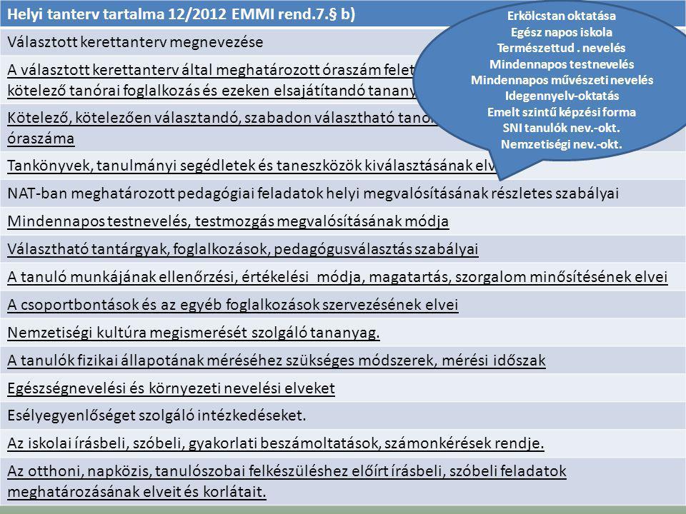 Helyi tanterv tartalma 12/2012 EMMI rend.7.§ b)