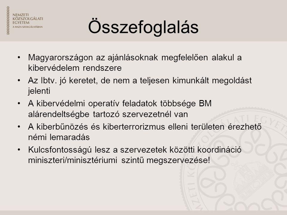 Összefoglalás Magyarországon az ajánlásoknak megfelelően alakul a kibervédelem rendszere.