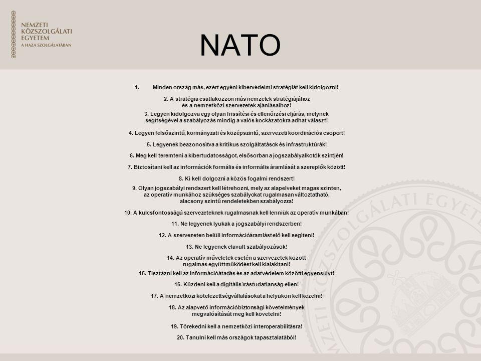 NATO Minden ország más, ezért egyéni kibervédelmi stratégiát kell kidolgozni! 2. A stratégia csatlakozzon más nemzetek stratégiájához.