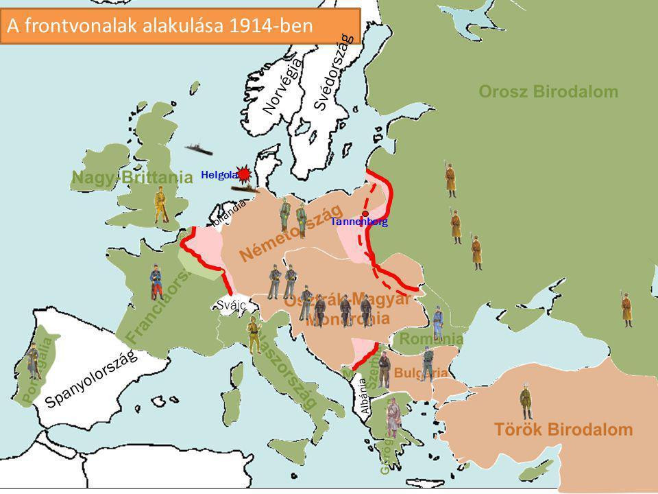 A frontvonalak alakulása 1914-ben