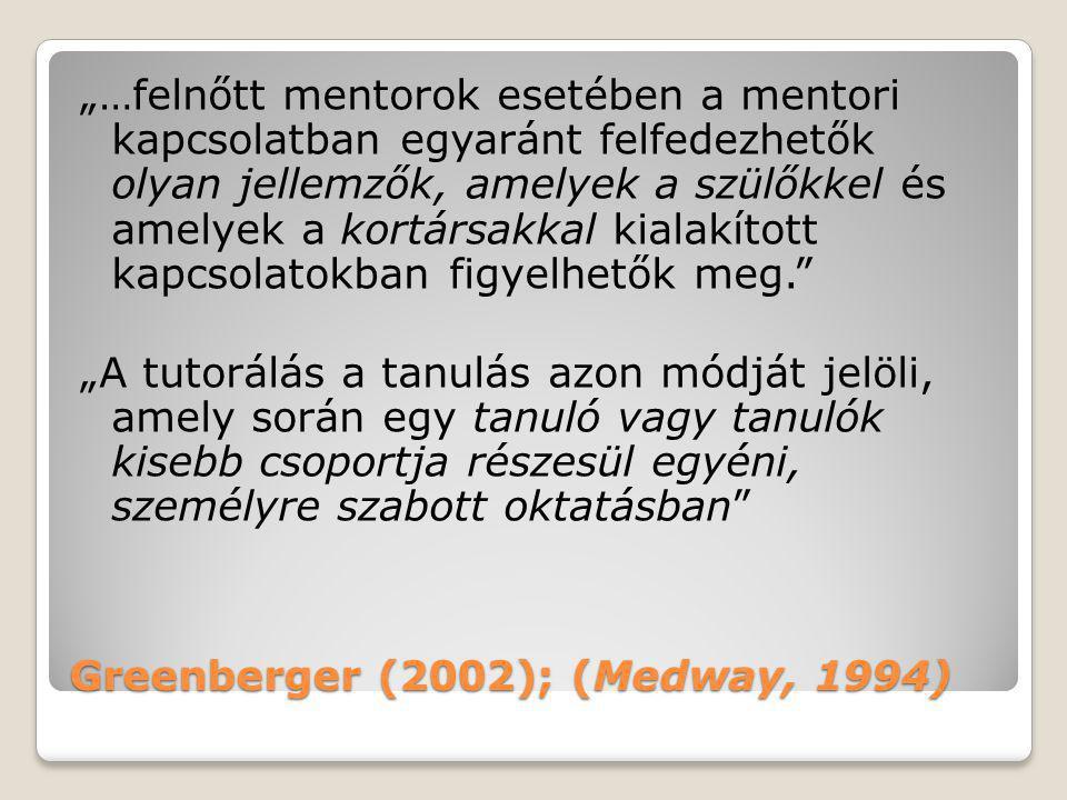 Greenberger (2002); (Medway, 1994)