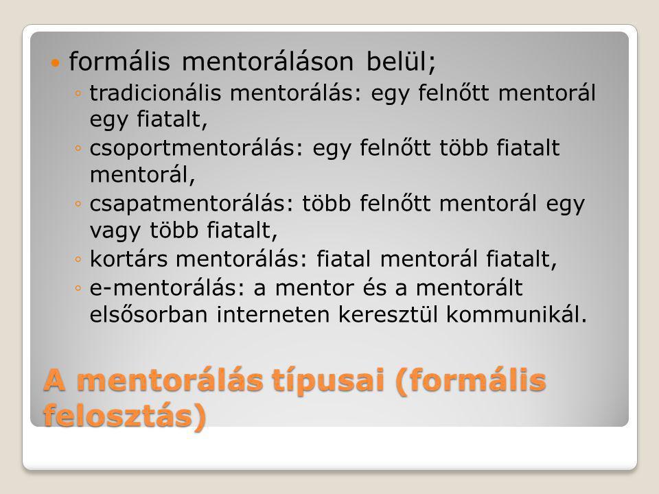 A mentorálás típusai (formális felosztás)