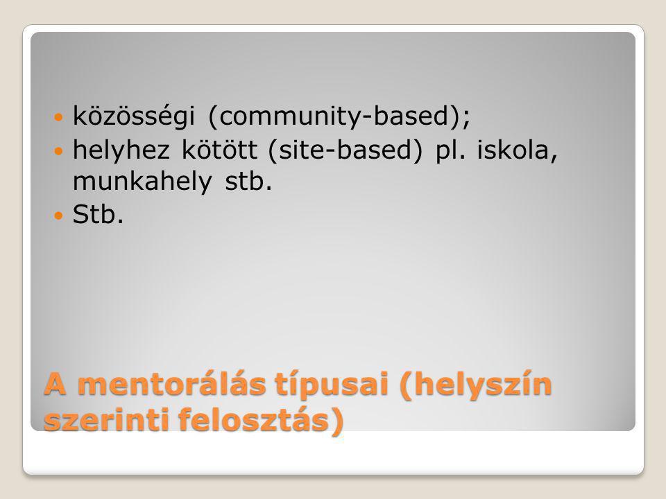 A mentorálás típusai (helyszín szerinti felosztás)