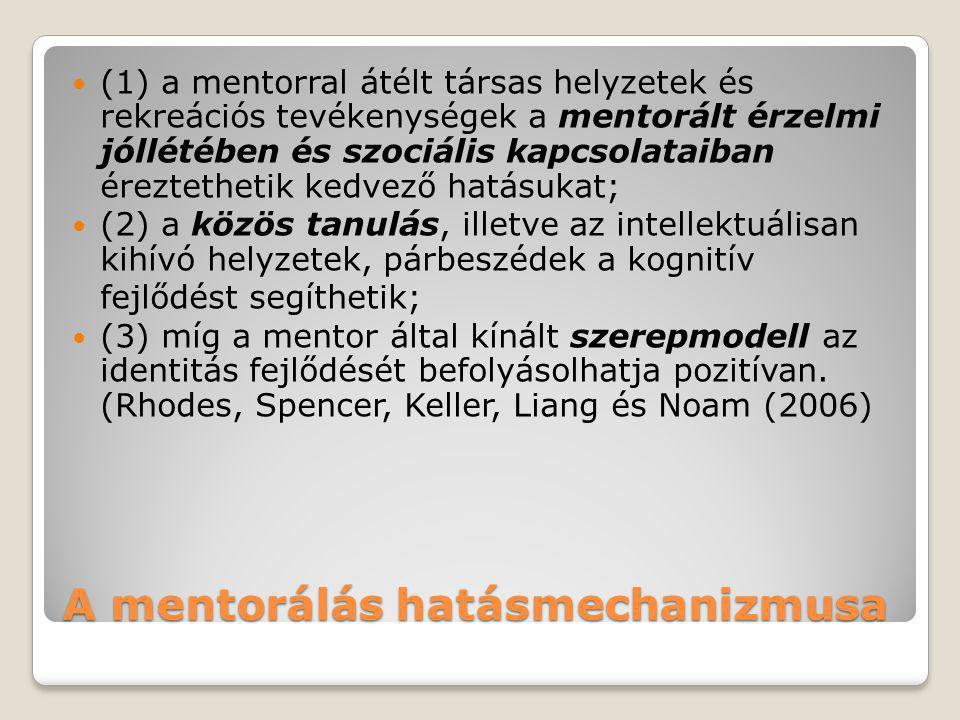 A mentorálás hatásmechanizmusa