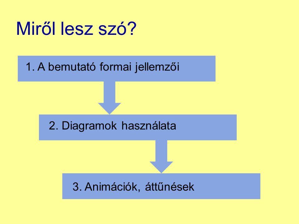 Miről lesz szó 1. A bemutató formai jellemzői 2. Diagramok használata