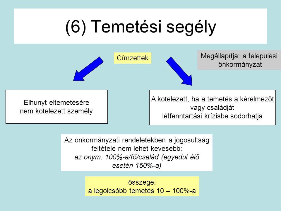 (6) Temetési segély Megállapítja: a települési Címzettek önkormányzat