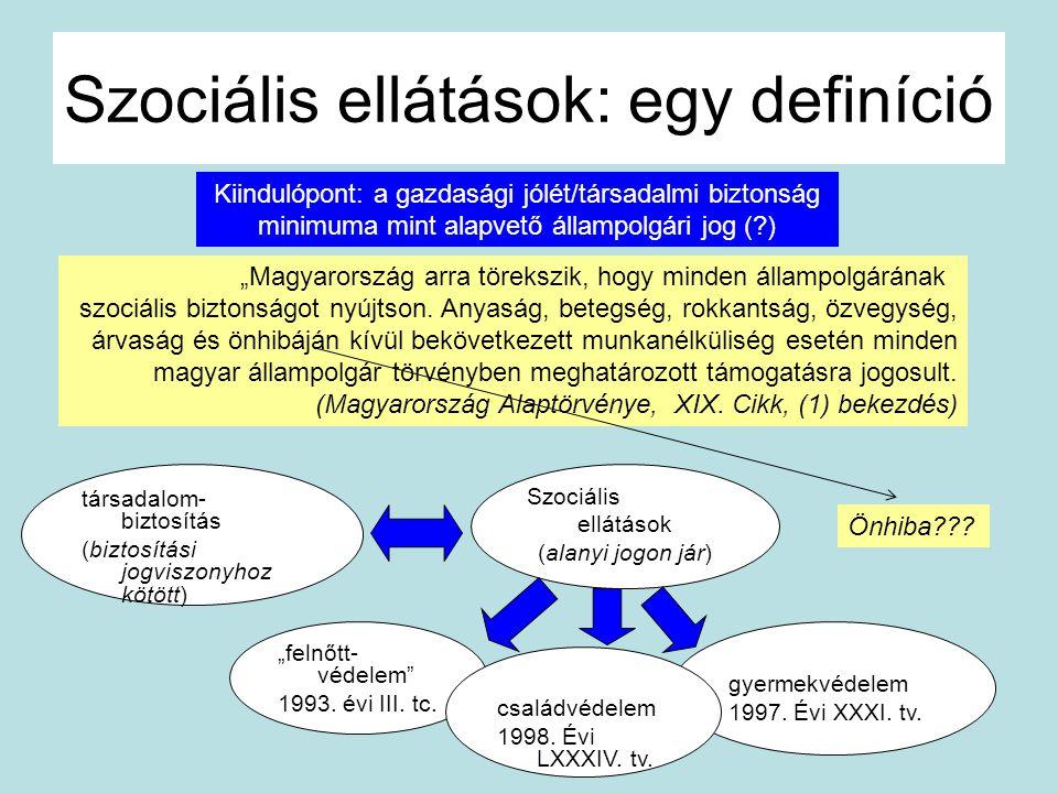 Szociális ellátások: egy definíció