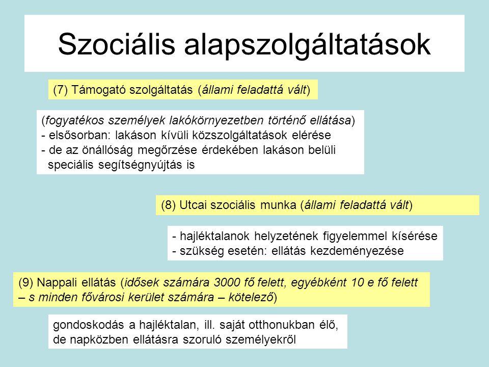 Szociális alapszolgáltatások