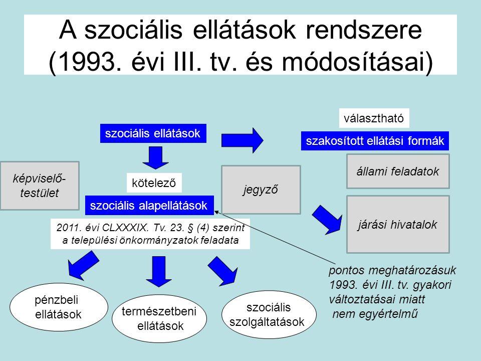 A szociális ellátások rendszere (1993. évi III. tv. és módosításai)