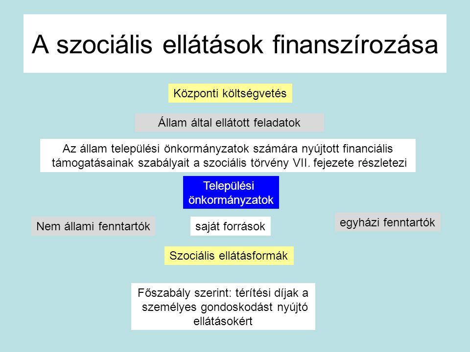 A szociális ellátások finanszírozása