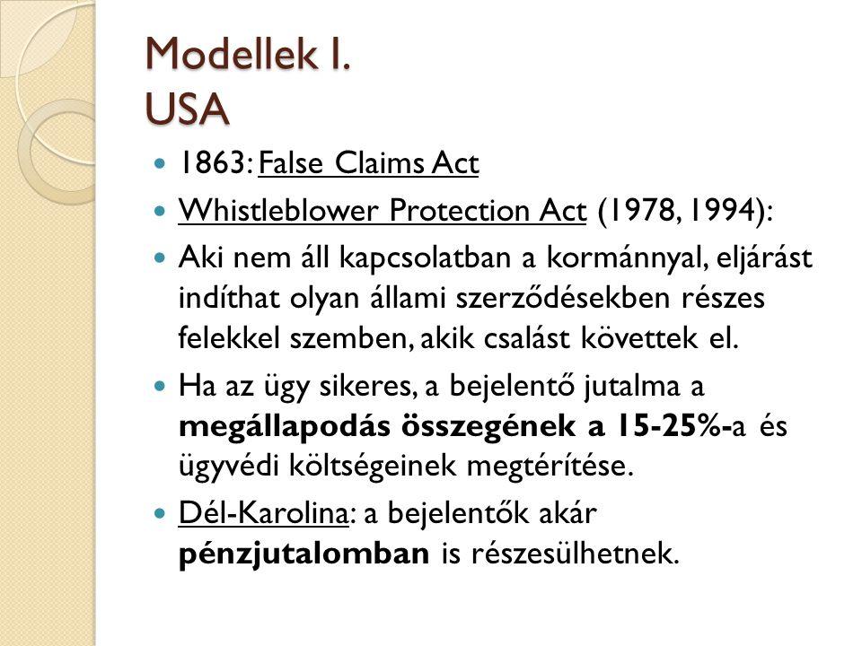 Modellek I. USA 1863: False Claims Act