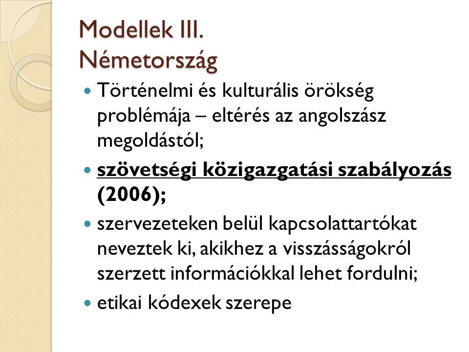 Modellek III. Németország