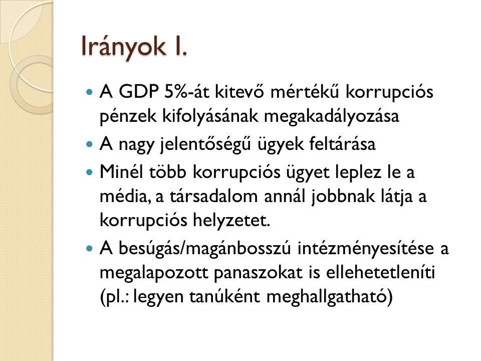 Irányok I. A GDP 5%-át kitevő mértékű korrupciós pénzek kifolyásának megakadályozása. A nagy jelentőségű ügyek feltárása.