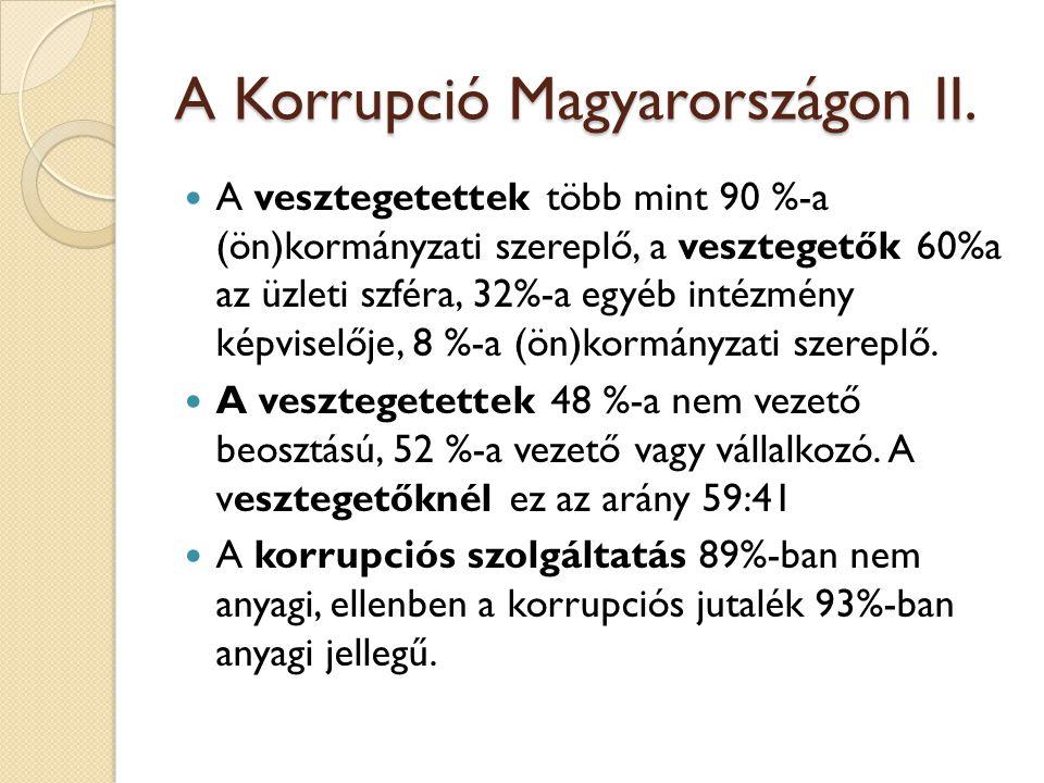 A Korrupció Magyarországon II.