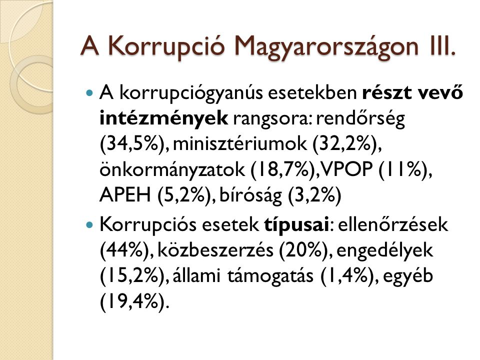 A Korrupció Magyarországon III.