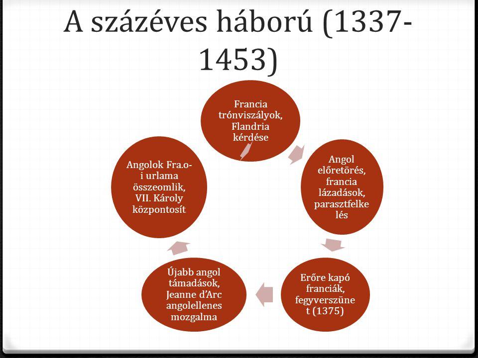 A százéves háború (1337-1453) Francia trónviszályok, Flandria kérdése