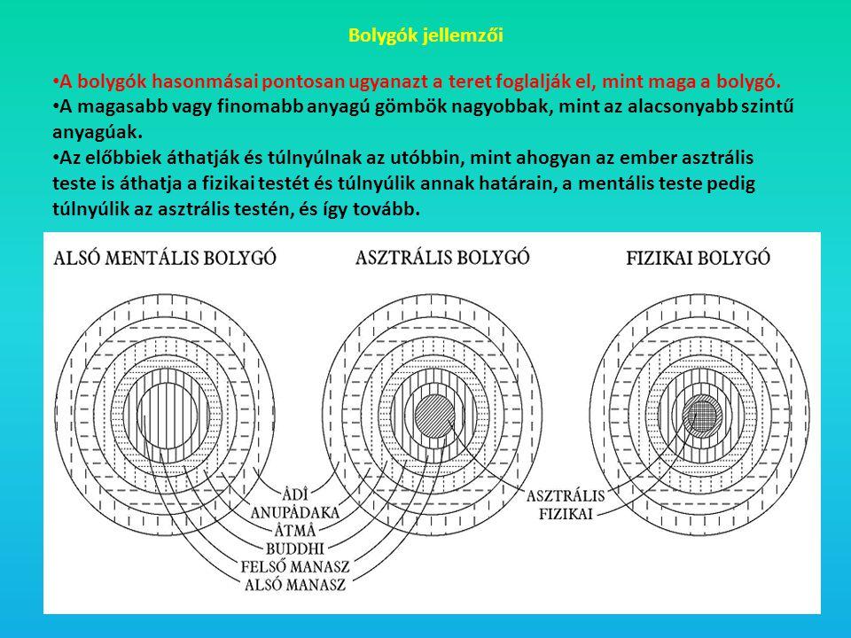 Bolygók jellemzői A bolygók hasonmásai pontosan ugyanazt a teret foglalják el, mint maga a bolygó.