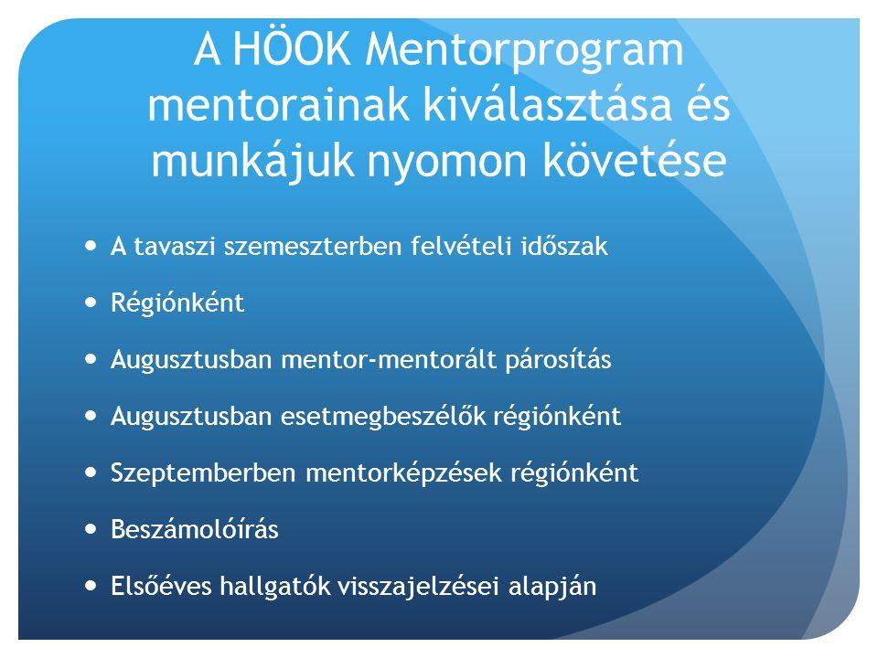 A HÖOK Mentorprogram mentorainak kiválasztása és munkájuk nyomon követése