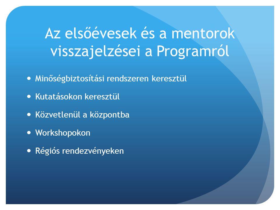 Az elsőévesek és a mentorok visszajelzései a Programról