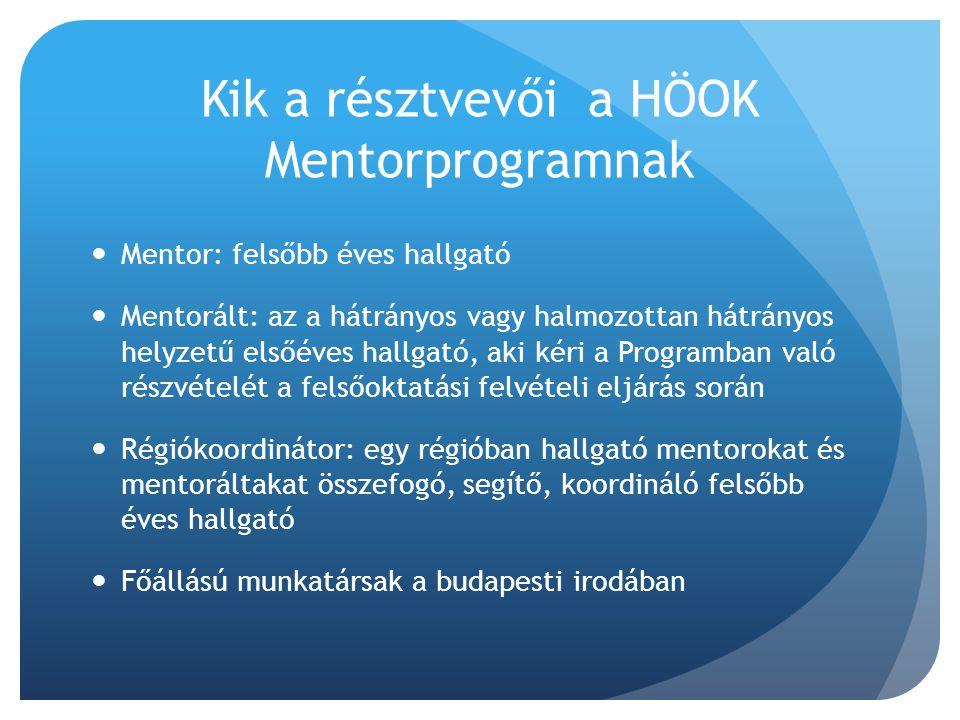 Kik a résztvevői a HÖOK Mentorprogramnak