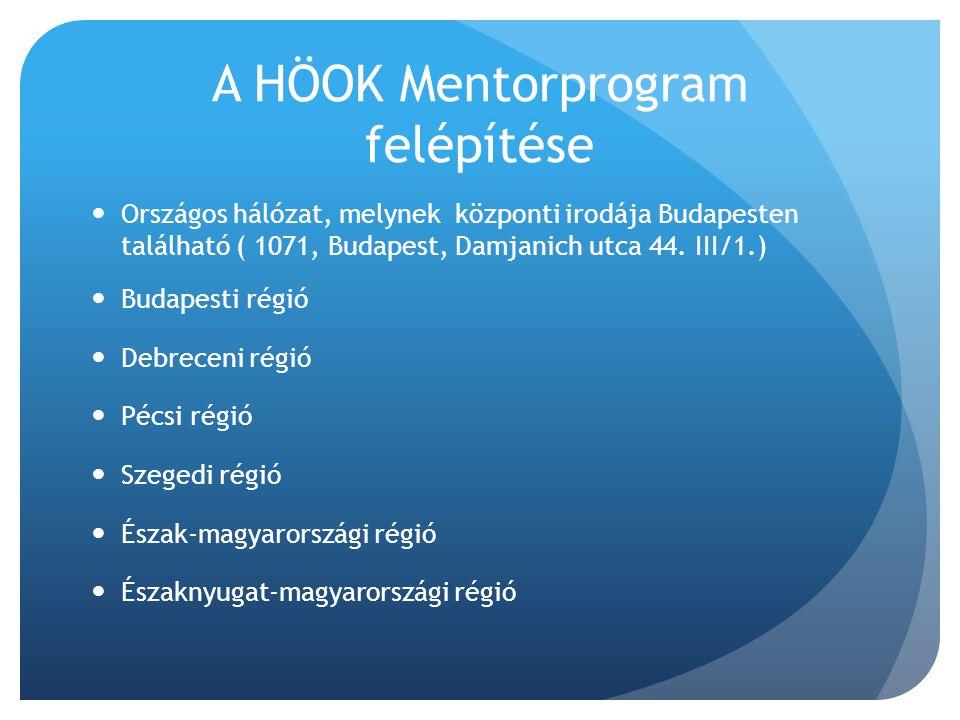 A HÖOK Mentorprogram felépítése