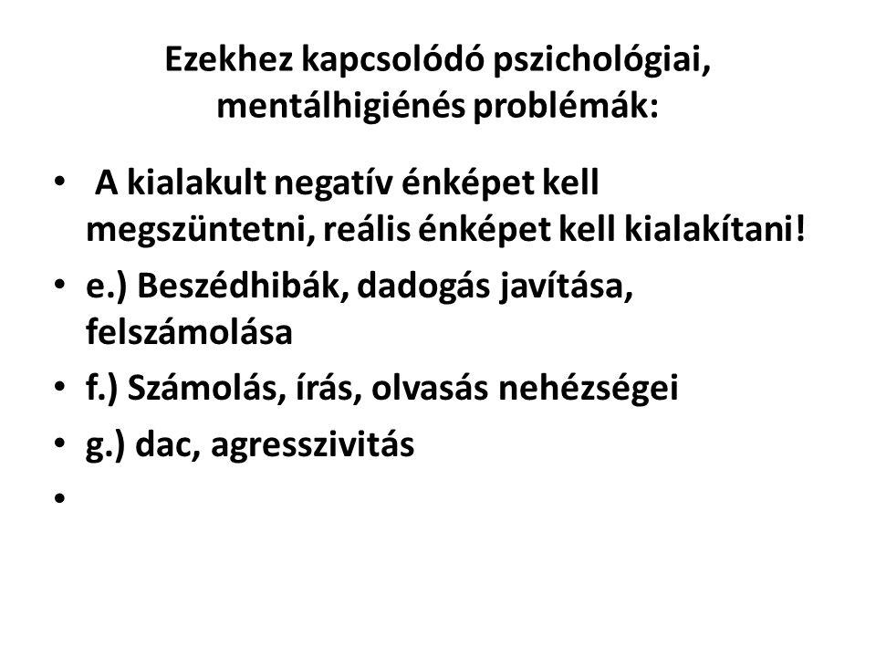Ezekhez kapcsolódó pszichológiai, mentálhigiénés problémák: