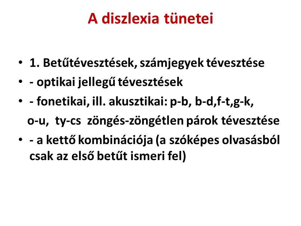 A diszlexia tünetei 1. Betűtévesztések, számjegyek tévesztése