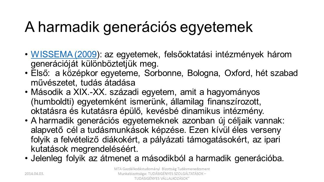 A harmadik generációs egyetemek