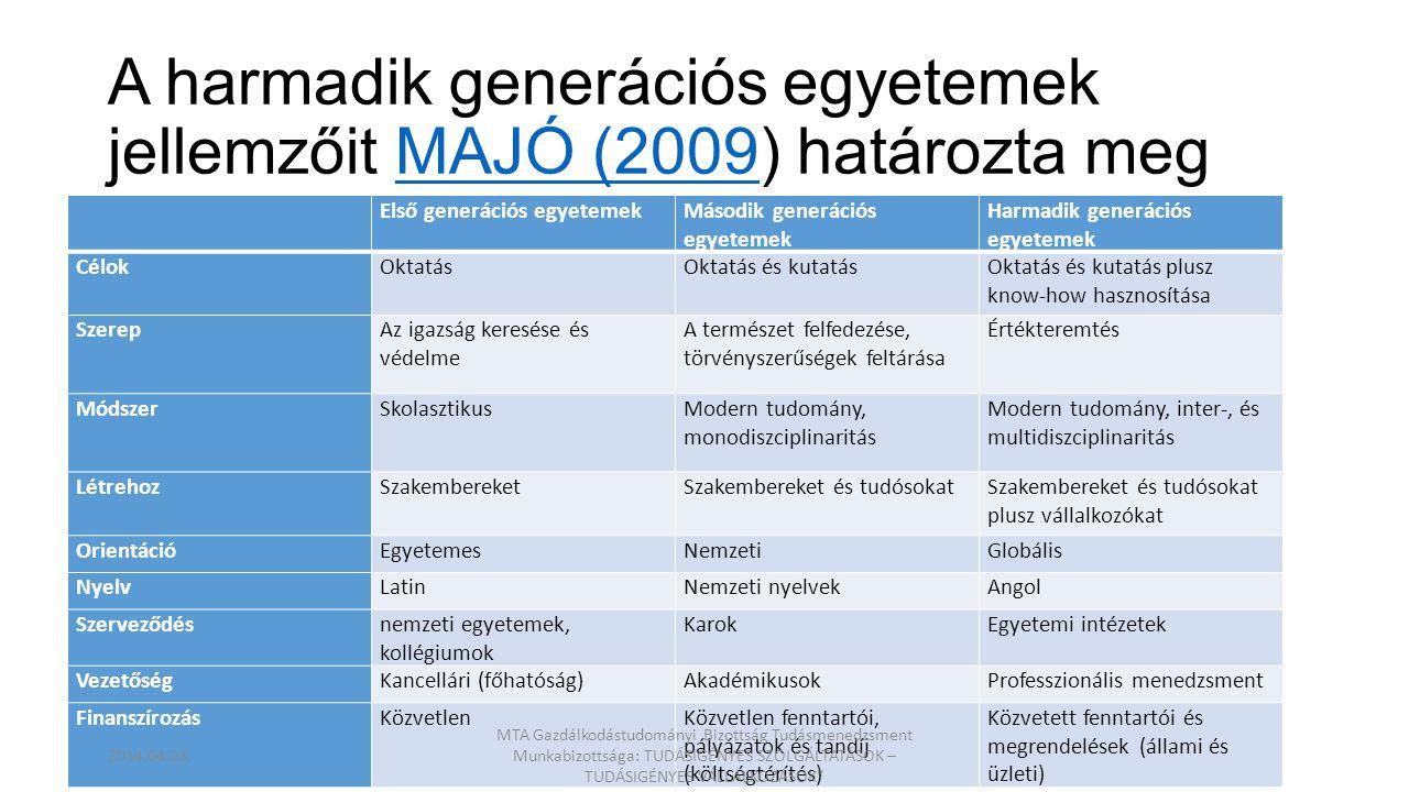 A harmadik generációs egyetemek jellemzőit MAJÓ (2009) határozta meg